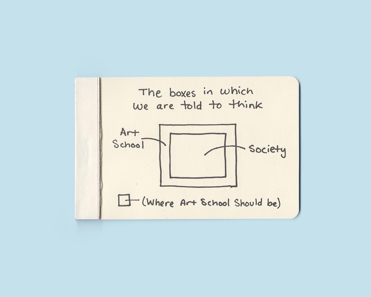 Where Art School Should Be